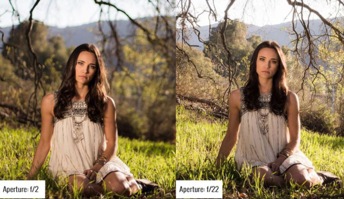 different aperture