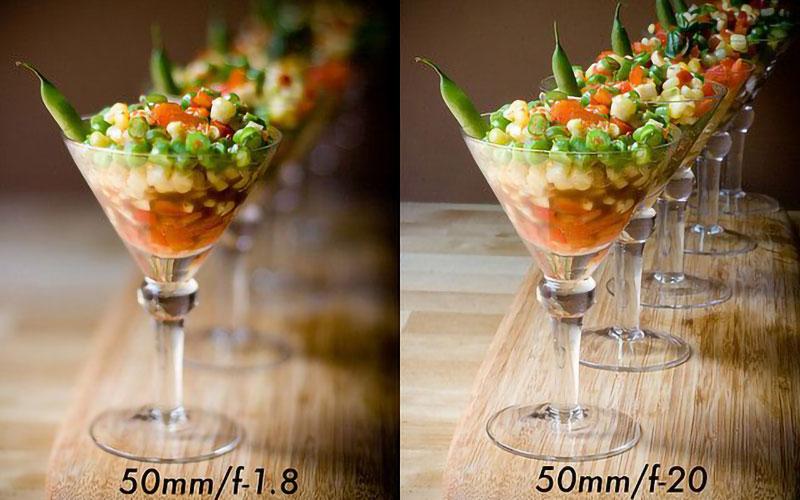 aperture comparison