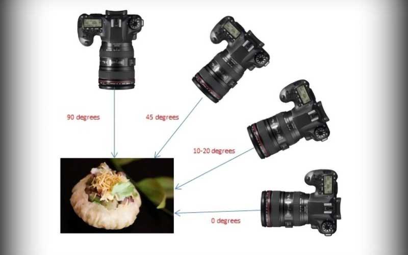 Food-photography-angles