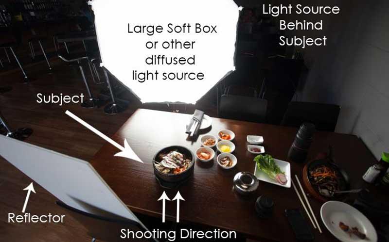 food-photography-lighting