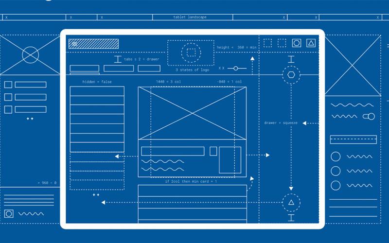 eCommerce website blueprint