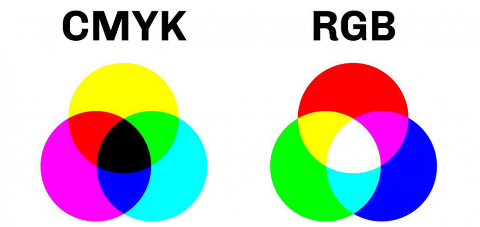 RGB and CMYK color box