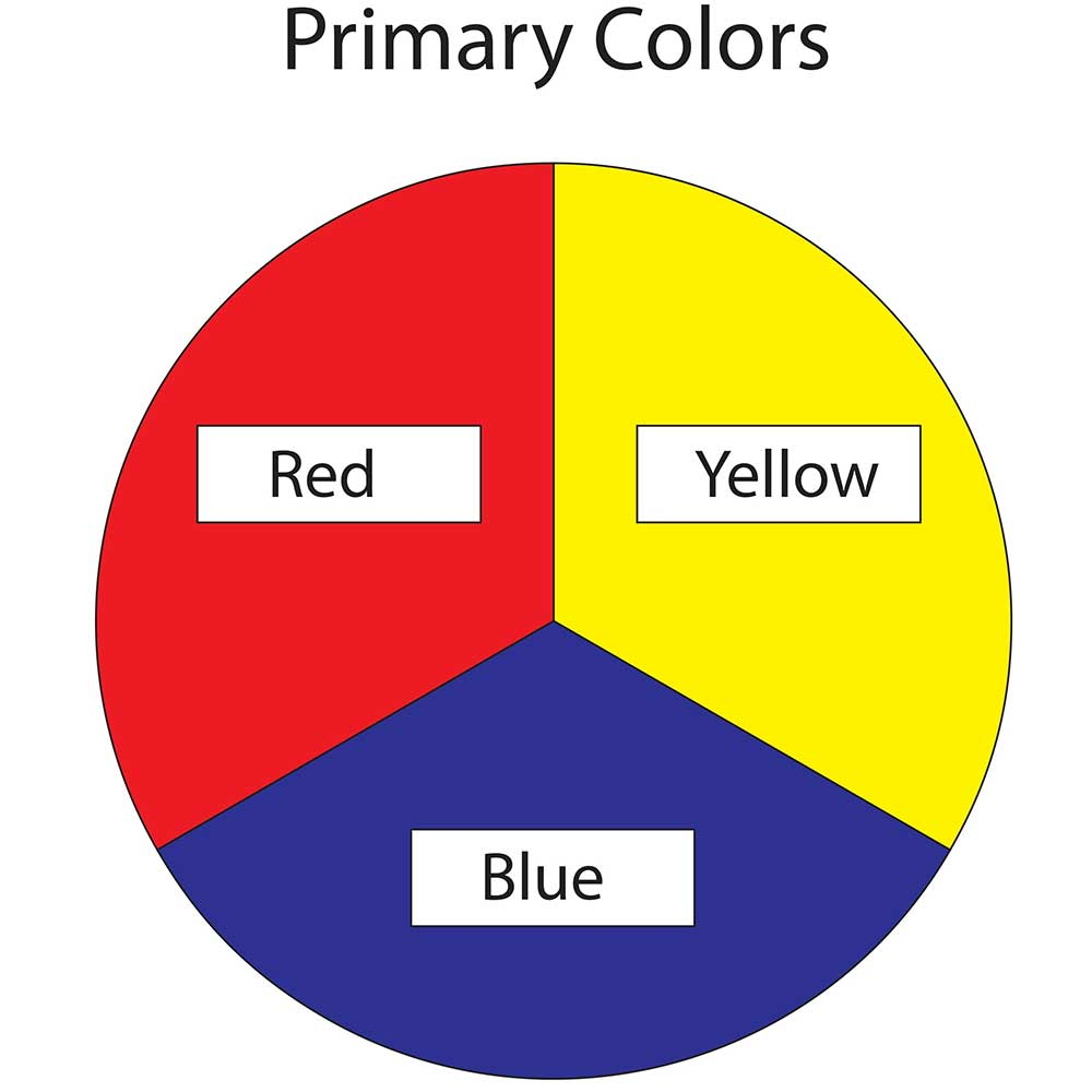 what are primary colors