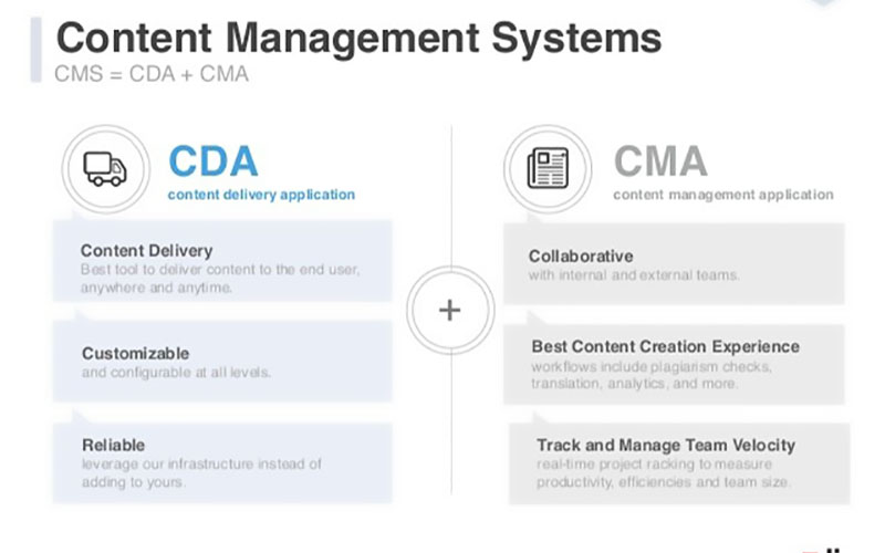 Difference between CMA and CDA